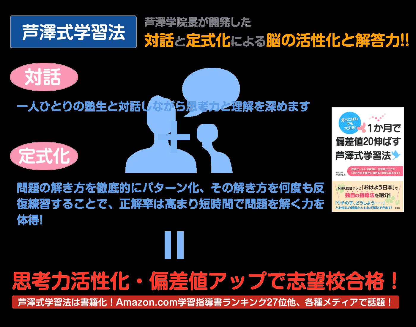 芦澤式学習法